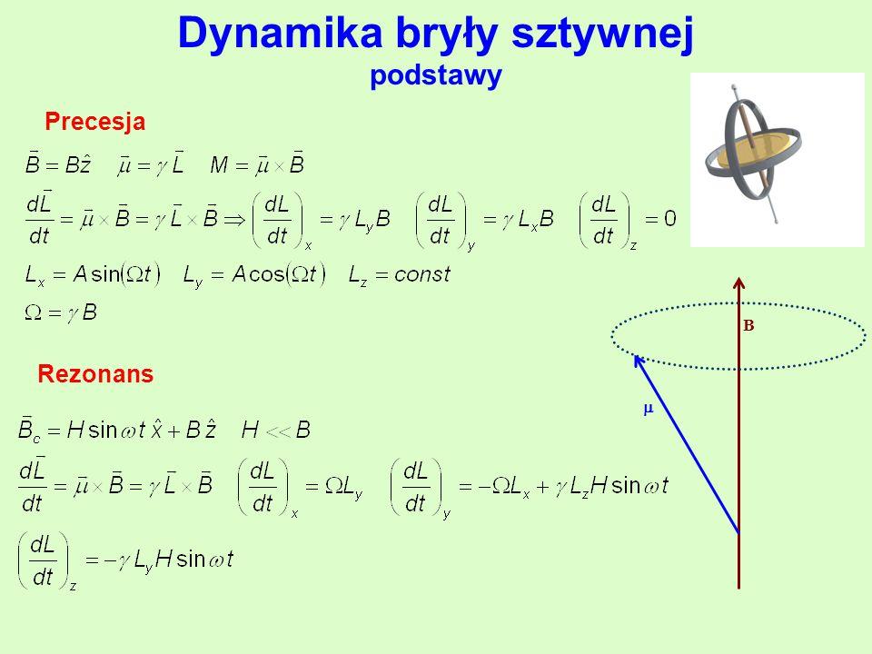Dynamika bryły sztywnej podstawy Precesja Rezonans B 