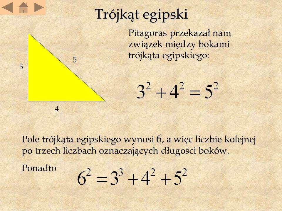 Trójkąt egipski Pitagoras przekazał nam związek między bokami trójkąta egipskiego: 3 4 5 Pole trójkąta egipskiego wynosi 6, a więc liczbie kolejnej po trzech liczbach oznaczających długości boków.