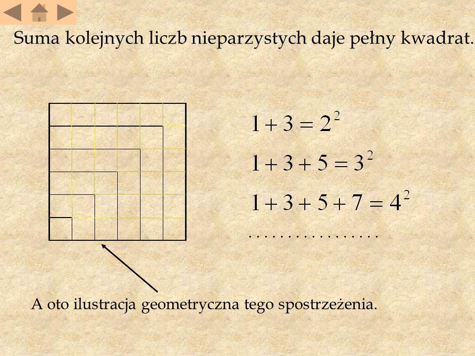 Suma kolejnych liczb nieparzystych daje pełny kwadrat..................