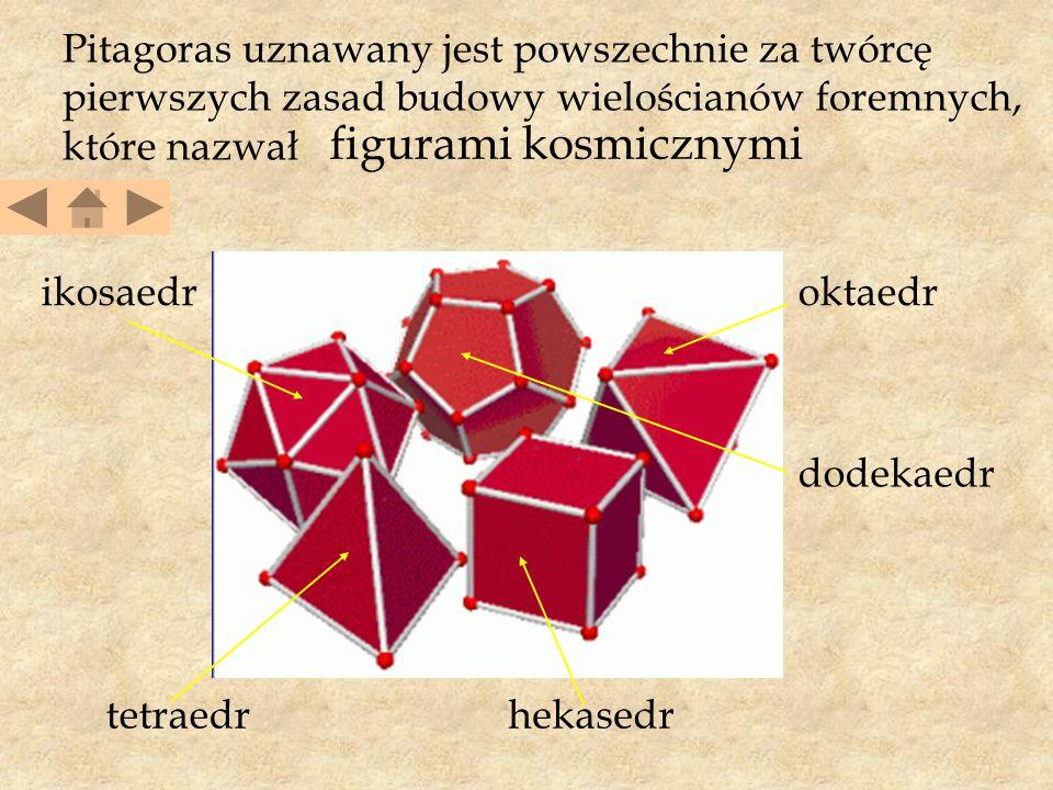 Pitagoras uznawany jest powszechnie za twórc ę pierwszych zasad budowy wielościanów foremnych, które nazwał figurami kosmicznymi tetraedrhekasedr oktaedr dodekaedr ikosaedr