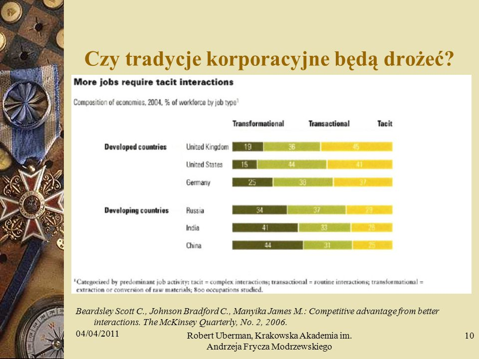 Czy tradycje korporacyjne będą drożeć? Beardsley Scott C., Johnson Bradford C., Manyika James M.: Competitive advantage from better interactions. The