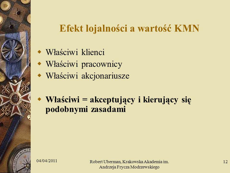 Efekt lojalności a wartość KMN  Właściwi klienci  Właściwi pracownicy  Właściwi akcjonariusze  Właściwi = akceptujący i kierujący się podobnymi zasadami 04/04/2011 12Robert Uberman, Krakowska Akademia im.