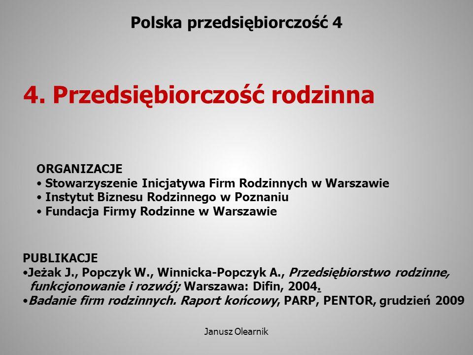 4. Przedsiębiorczość rodzinna Polska przedsiębiorczość 4 PUBLIKACJE Jeżak J., Popczyk W., Winnicka-Popczyk A., Przedsiębiorstwo rodzinne, funkcjonowan