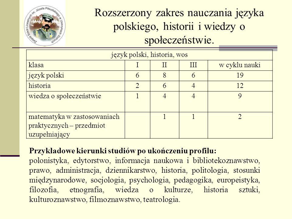 Rozszerzony zakres nauczania języka polskiego, historii i wiedzy o społeczeństwie.