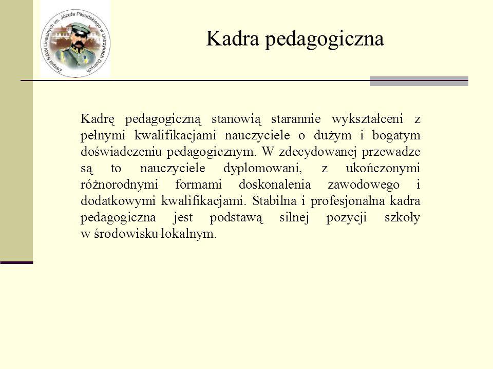 Kadra pedagogiczna Kadrę pedagogiczną stanowią starannie wykształceni z pełnymi kwalifikacjami nauczyciele o dużym i bogatym doświadczeniu pedagogicznym.