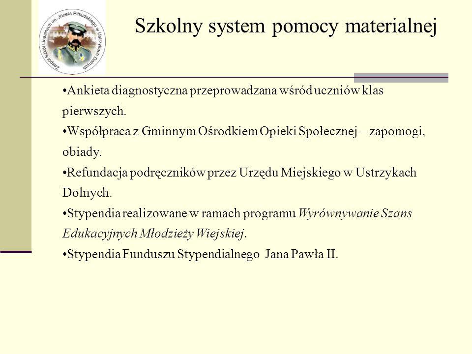 Szkolny system pomocy materialnej Ankieta diagnostyczna przeprowadzana wśród uczniów klas pierwszych.
