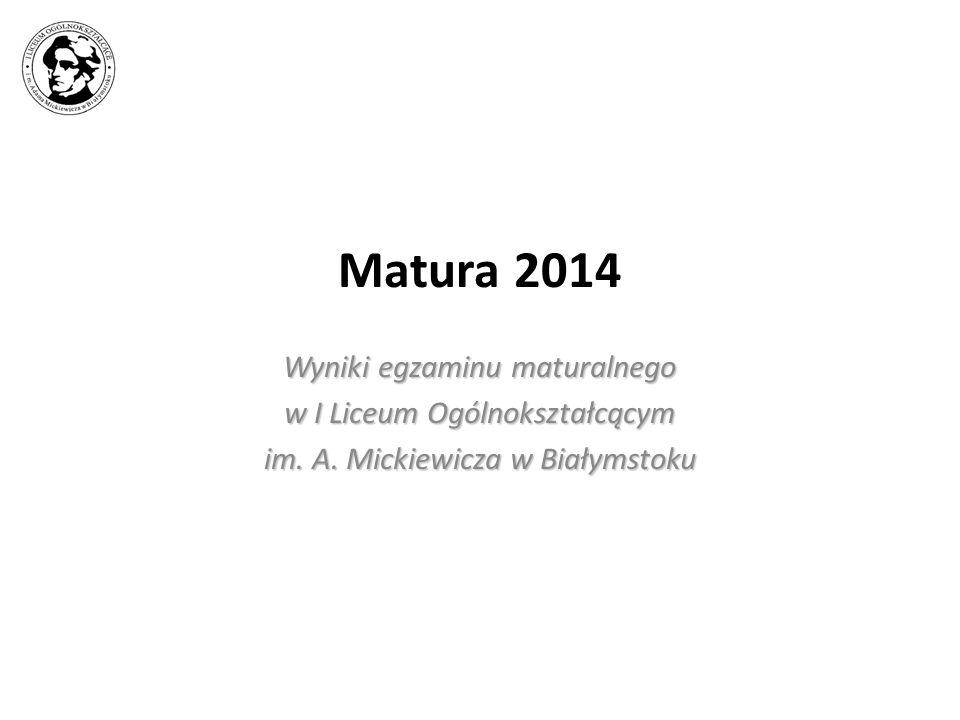 Matura 2014 Wyniki egzaminu maturalnego w I Liceum Ogólnokształcącym im.