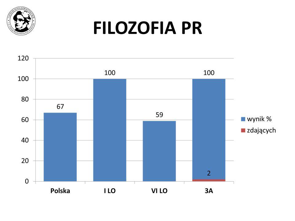 FILOZOFIA PR