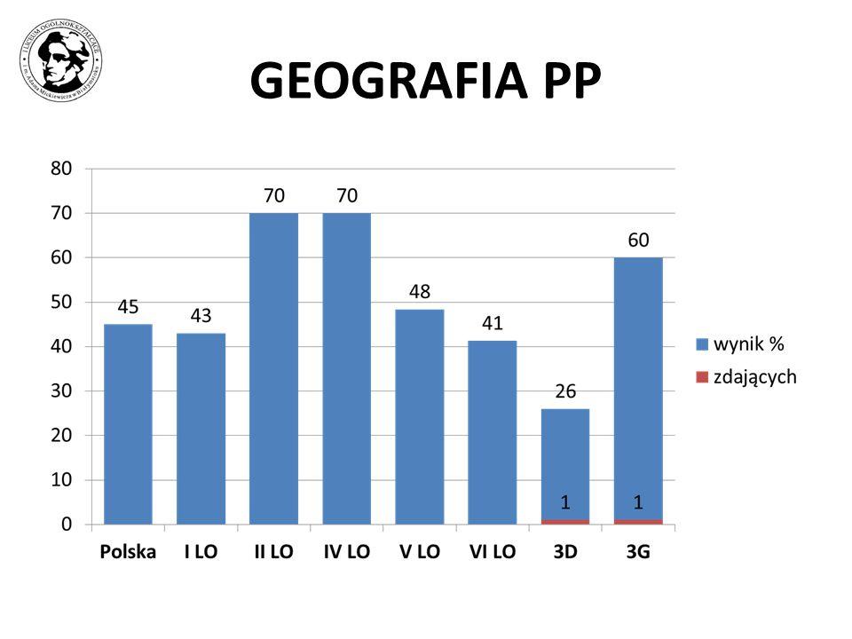 GEOGRAFIA PP
