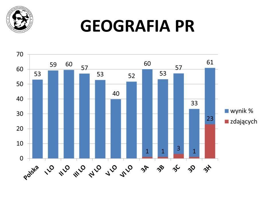 GEOGRAFIA PR
