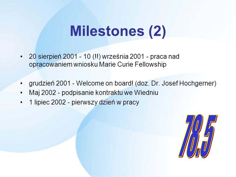 Milestones (1) 1995 - magister ekonomii 1996 - podanie o przyjęcie na dzienne studia doktoranckie w AE w Poznaniu (odrzucone) 1996 - podjęcie odpłatny