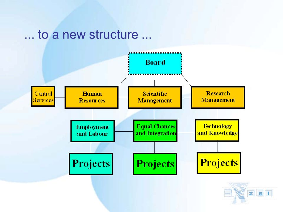 ... to a new structure...