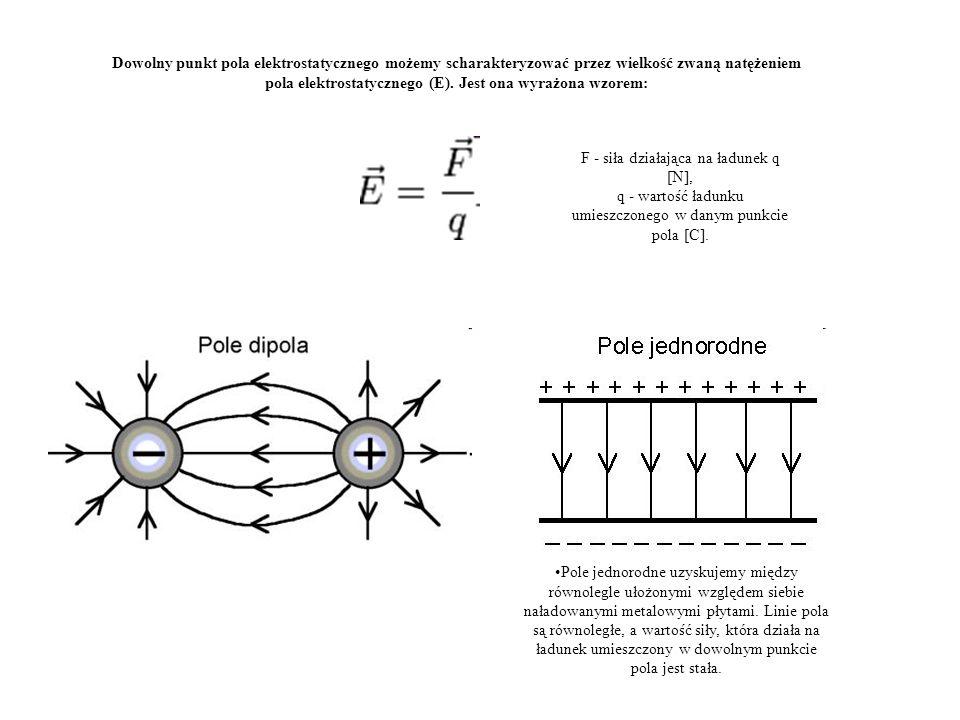 Pole jednorodne uzyskujemy między równolegle ułożonymi względem siebie naładowanymi metalowymi płytami. Linie pola są równoległe, a wartość siły, któr