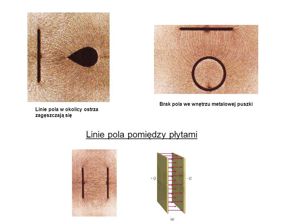 Linie pola w okolicy ostrza zagęszczają się Brak pola we wnętrzu metalowej puszki Linie pola pomiędzy płytami