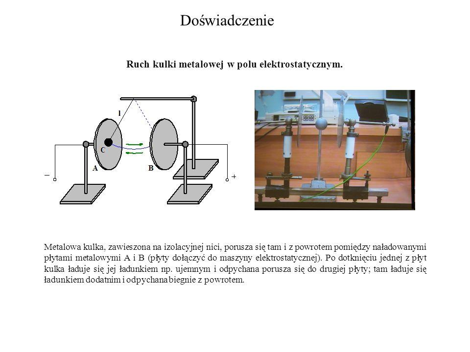 Ruch kulki metalowej w polu elektrostatycznym. Metalowa kulka, zawieszona na izolacyjnej nici, porusza się tam i z powrotem pomiędzy naładowanymi płyt