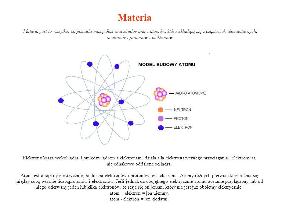 Ładunki elektryczne Istnieją dwa rodzaje ładunku elektrycznego: Dodatni Ujemny Ciała, w których znajdują się te same ilości protonów i elektronów (które się wzajemnie zobojętniają), są elektrycznie obojętne.