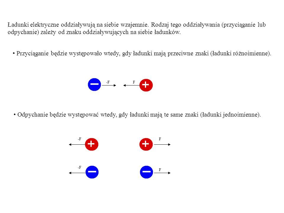 Ładunki elektryczne oddziaływują na siebie wzajemnie. Rodzaj tego oddziaływania (przyciąganie lub odpychanie) zależy od znaku oddziaływujących na sieb