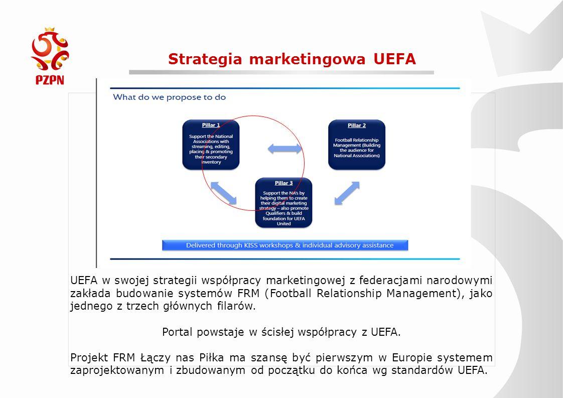 Strategia marketingowa UEFA UEFA w swojej strategii współpracy marketingowej z federacjami narodowymi zakłada budowanie systemów FRM (Football Relatio