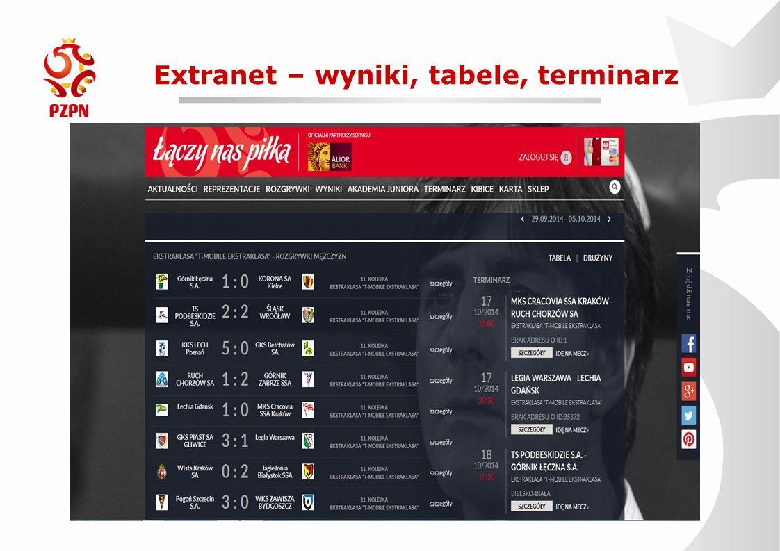 Extranet – wyniki, tabele, terminarz