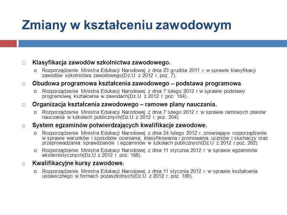 Zmiany w kształceniu zawodowym  Klasyfikacja zawodów szkolnictwa zawodowego.  Rozporządzenie Ministra Edukacji Narodowej z dnia 23 grudnia 2011 r. w