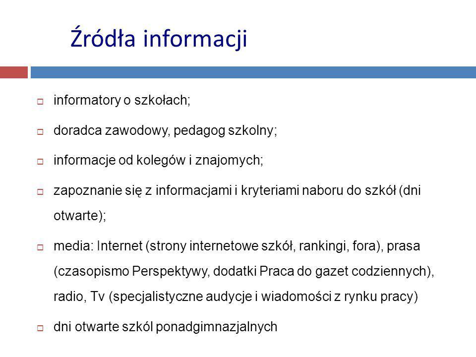  informatory o szkołach;  doradca zawodowy, pedagog szkolny;  informacje od kolegów i znajomych;  zapoznanie się z informacjami i kryteriami nabor