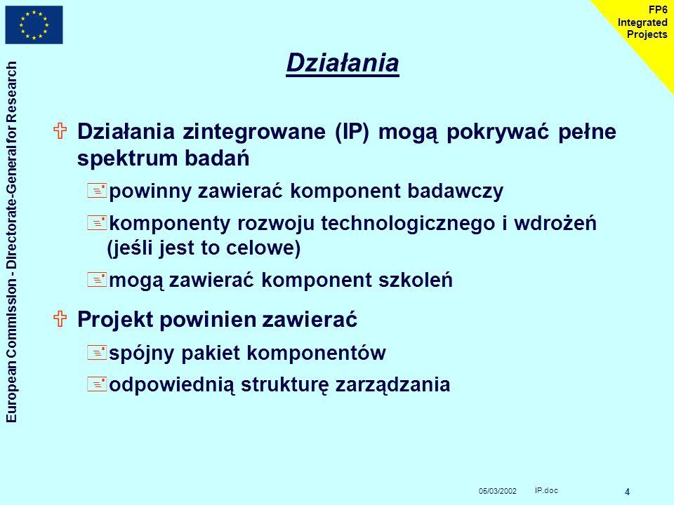 05/03/2002 European Commission - Directorate-General for Research IP.doc 4 FP6 Integrated Projects Działania UDziałania zintegrowane (IP) mogą pokrywać pełne spektrum badań +powinny zawierać komponent badawczy +komponenty rozwoju technologicznego i wdrożeń (jeśli jest to celowe) +mogą zawierać komponent szkoleń UProjekt powinien zawierać +spójny pakiet komponentów +odpowiednią strukturę zarządzania