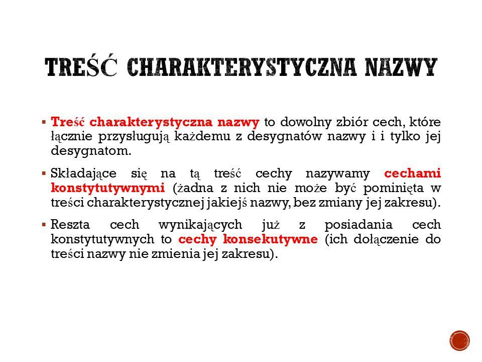  Tre ść charakterystyczna nazwy to dowolny zbiór cech, które łą cznie przys ł uguj ą ka ż demu z desygnatów nazwy i i tylko jej desygnatom.  Sk ł ad