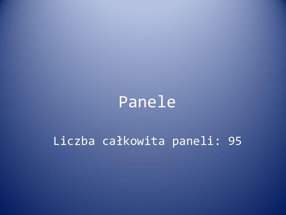 Panele Liczba całkowita paneli: 95