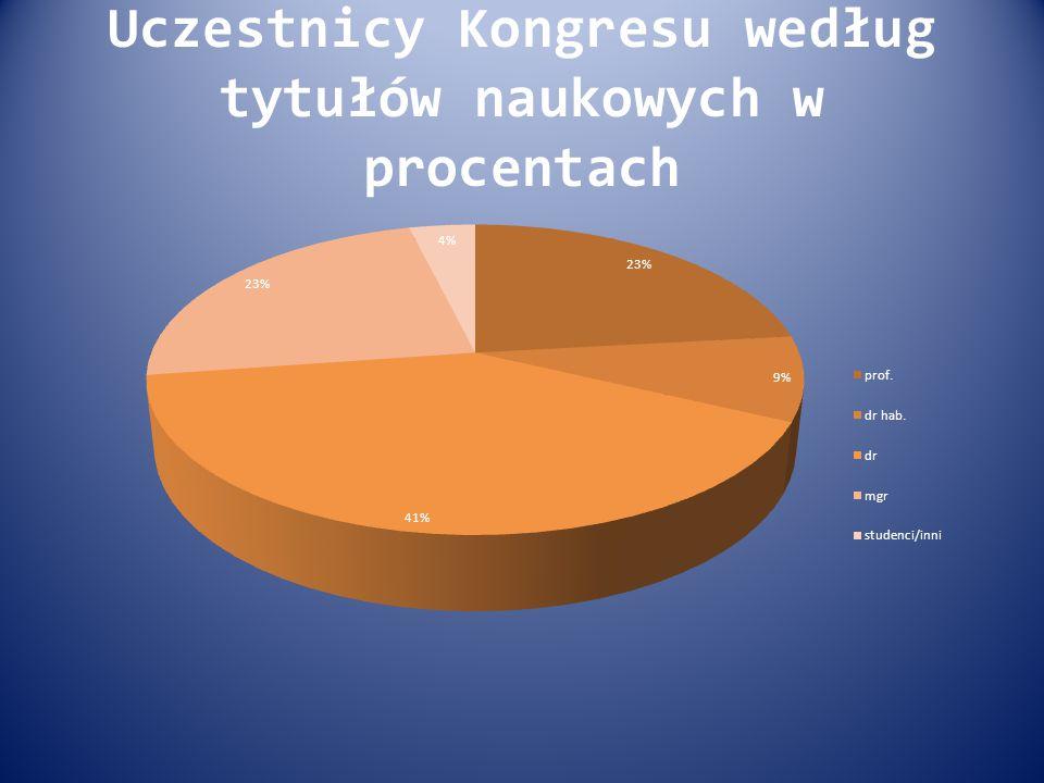 Liczba Uczestników I Ogólnopolskiego Kongresu Europeistyki zgodnie z charakterem związku z europeistyką (Uczestnicy mieli możliwość zakreślenia więcej niż jednej opcji)
