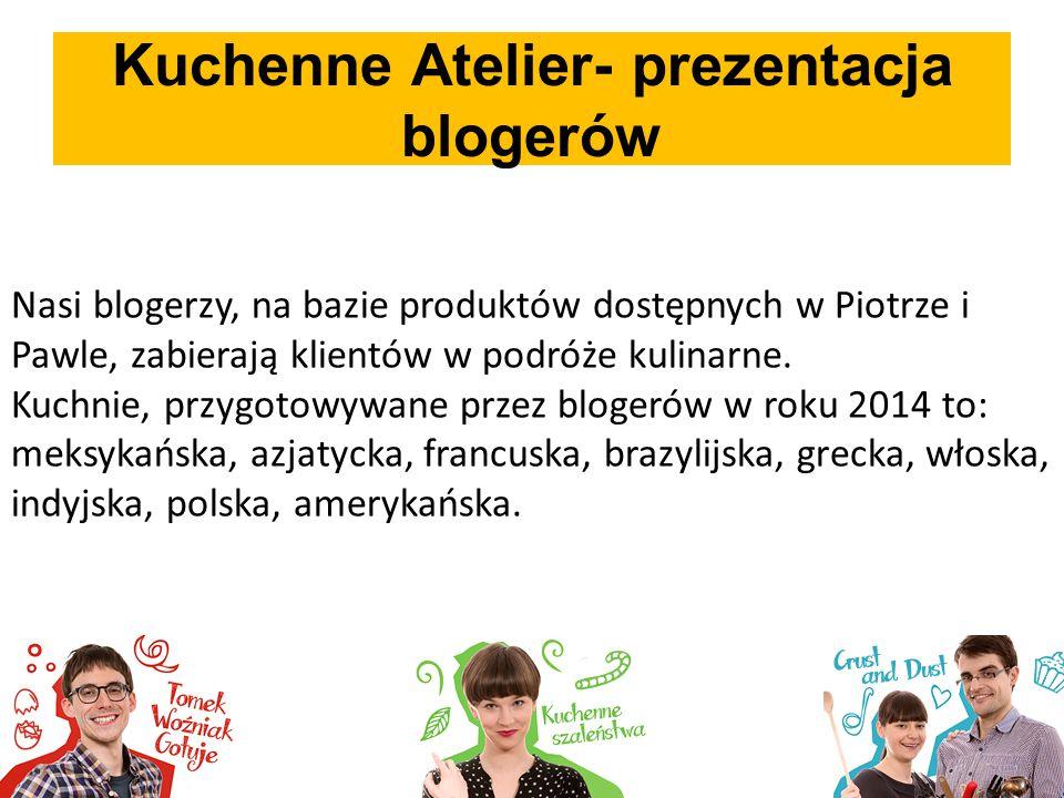 Nasi blogerzy, na bazie produktów dostępnych w Piotrze i Pawle, zabierają klientów w podróże kulinarne. Kuchnie, przygotowywane przez blogerów w roku