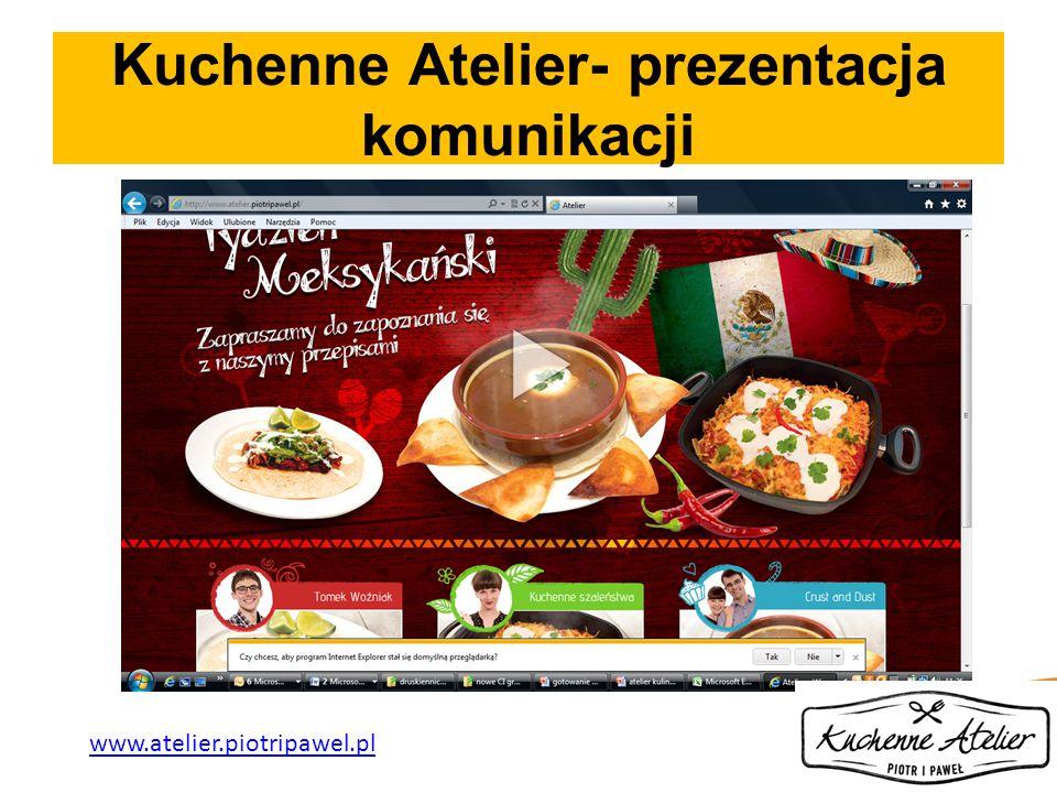 Kuchenne Atelier- prezentacja komunikacji www.atelier.piotripawel.pl