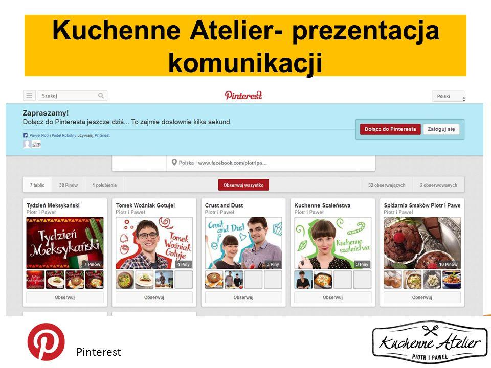 Kuchenne Atelier- prezentacja komunikacji Pinterest