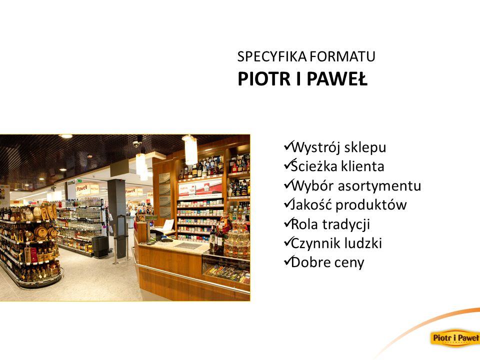 SPECYFIKA FORMATU PIOTR I PAWEŁ Wystrój sklepu Ścieżka klienta Wybór asortymentu Jakość produktów Rola tradycji Czynnik ludzki Dobre ceny