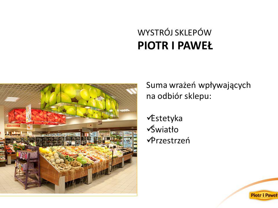 WYSTRÓJ SKLEPÓW PIOTR I PAWEŁ Suma wrażeń wpływających na odbiór sklepu: Estetyka Światło Przestrzeń