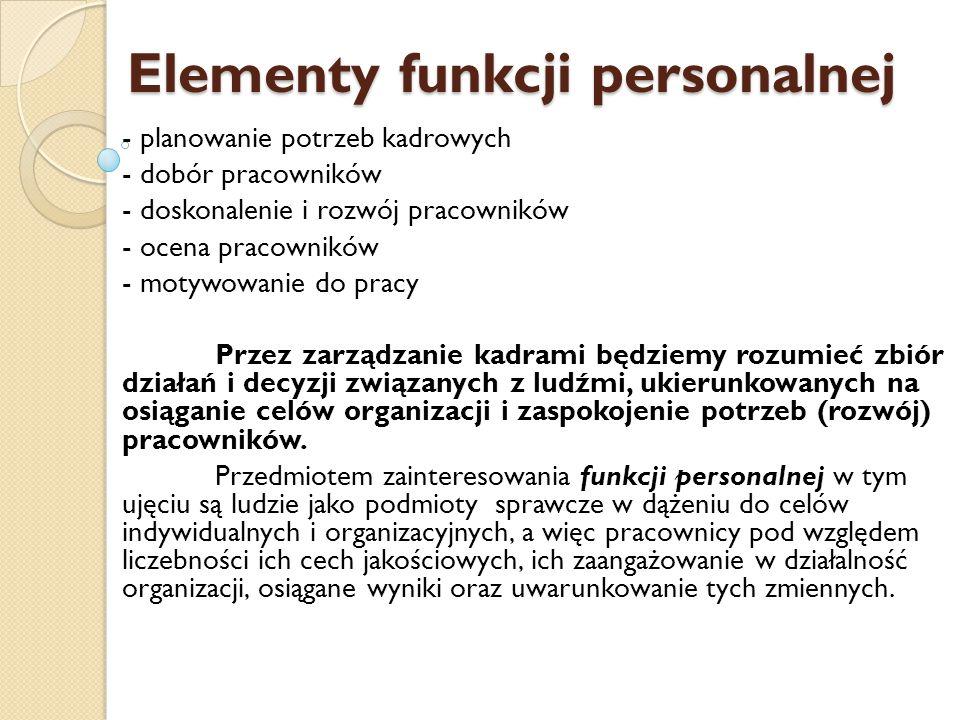 Systemy zarządzania kadrami tradycyjny lub paternalistyczny zawodowy menadżersko-strategiczny strategiczny