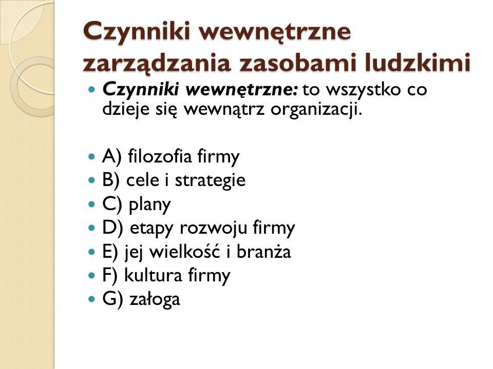 Czynniki wewnętrzne zarządzania zasobami ludzkimi Czynniki wewnętrzne: to wszystko co dzieje się wewnątrz organizacji.