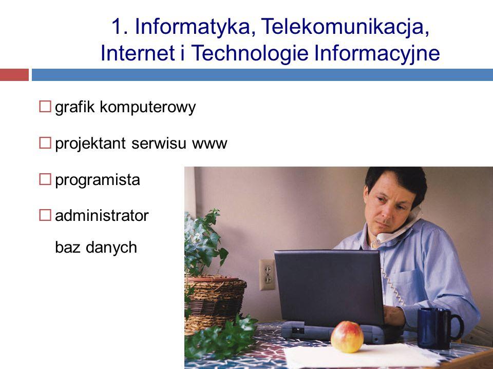  grafik komputerowy  projektant serwisu www  programista  administrator baz danych 1. Informatyka, Telekomunikacja, Internet i Technologie Informa