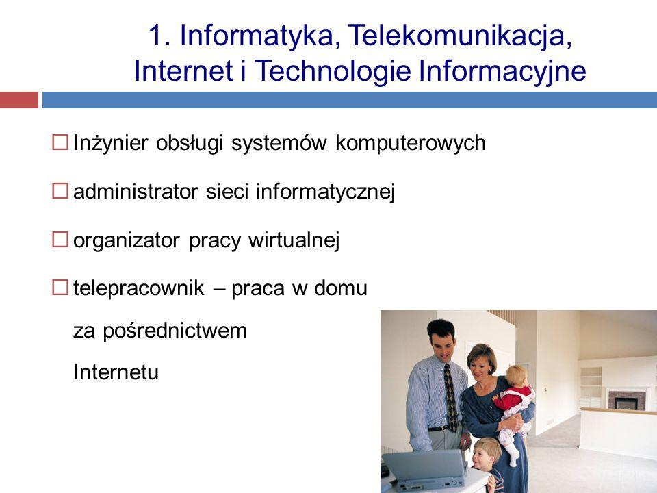  Inżynier obsługi systemów komputerowych  administrator sieci informatycznej  organizator pracy wirtualnej  telepracownik – praca w domu za pośred
