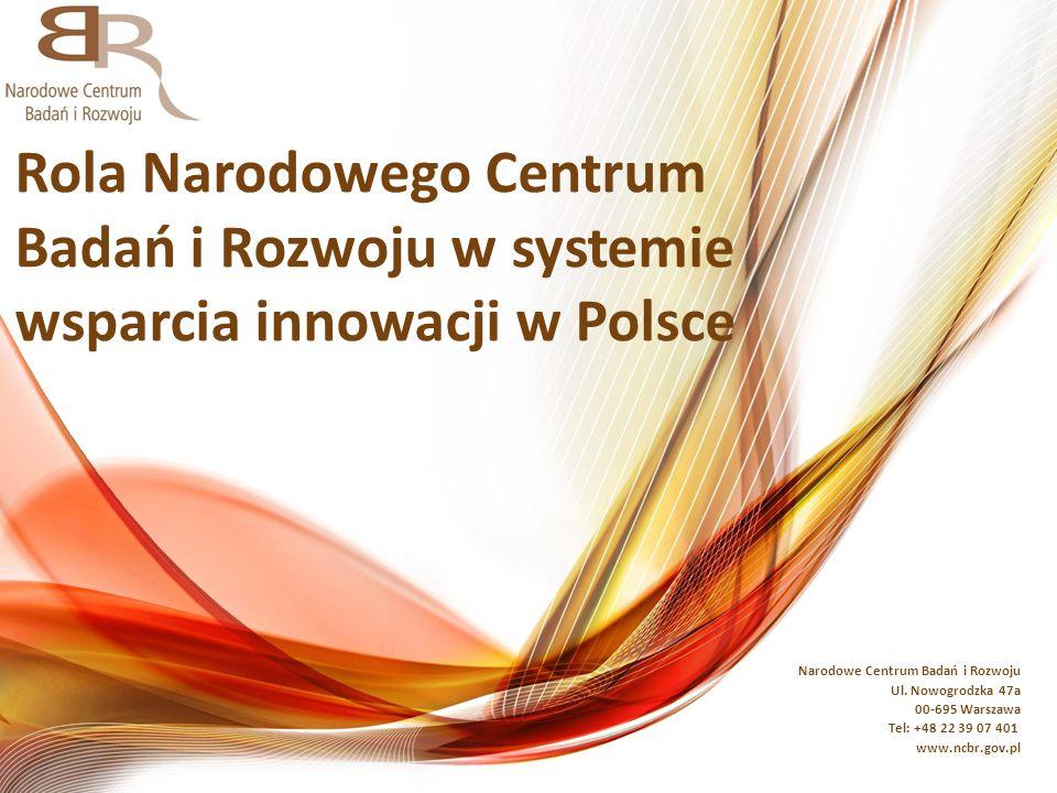 Rola Narodowego Centrum Badań i Rozwoju w systemie wsparcia innowacji w Polsce Narodowe Centrum Badań i Rozwoju Ul. Nowogrodzka 47a 00-695 Warszawa Te