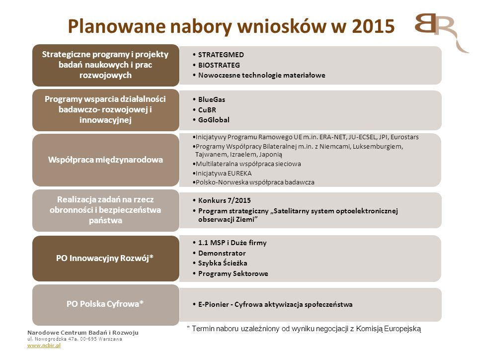Narodowe Centrum Badań i Rozwoju ul. Nowogrodzka 47a, 00-695 Warszawa www.ncbir.pl STRATEGMED BIOSTRATEG Nowoczesne technologie materiałowe Strategicz