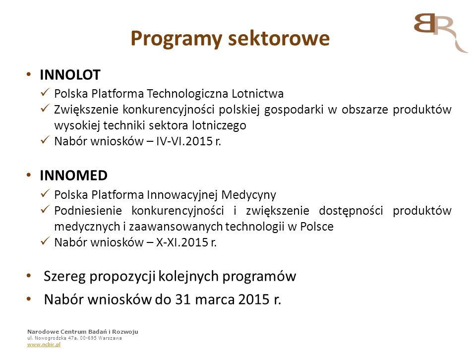 Programy sektorowe INNOLOT Polska Platforma Technologiczna Lotnictwa Zwiększenie konkurencyjności polskiej gospodarki w obszarze produktów wysokiej te