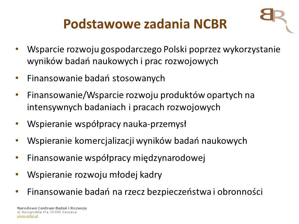 Finansowane programy (1) Celem działań NCBR jest realizacja polityk publicznych w sektorze B+R+I poprzez realizację programów: Ustanawianych zgodnie z potrzebami polityki naukowej Państwa (programy strategiczne) Horyzontalnych i sektorowych programów wsparcia innowacyjnej gospodarki i wzrostu konkurencyjności Programów podejmujące zagadnienia społeczne Programy ustanawiane na podstawie diagnozy przeprowadzonej w sferze objętej interwencją (rozp.