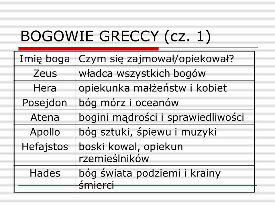 BOGOWIE GRECCY (cz.1) Imię bogaCzym się zajmował/opiekował.