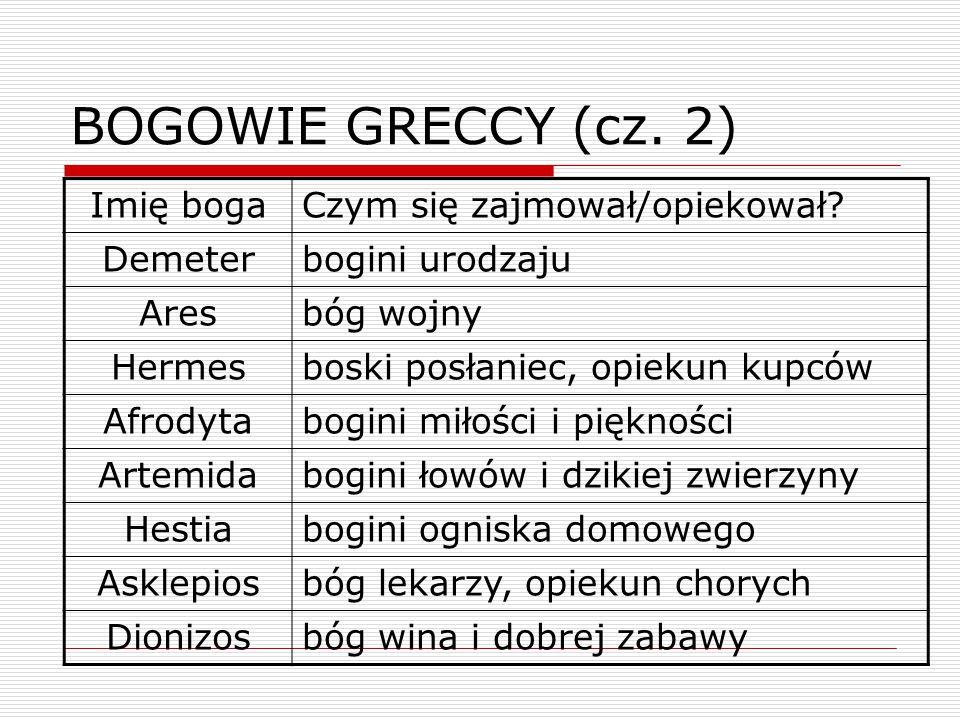 BOGOWIE GRECCY (cz.2) Imię bogaCzym się zajmował/opiekował.