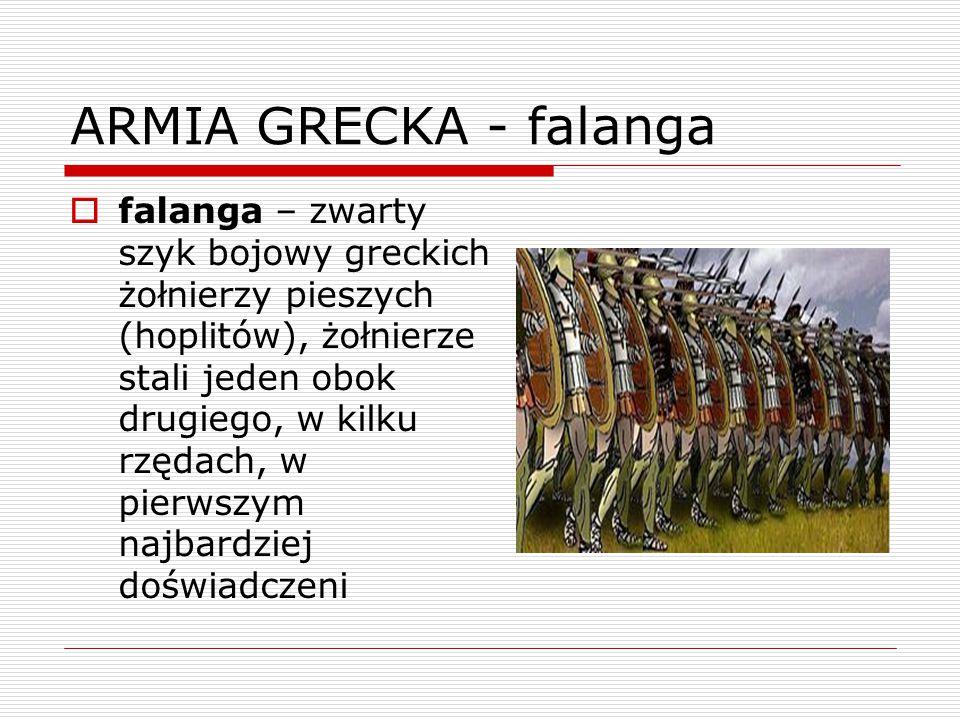 ARMIA GRECKA - falanga  falanga – zwarty szyk bojowy greckich żołnierzy pieszych (hoplitów), żołnierze stali jeden obok drugiego, w kilku rzędach, w pierwszym najbardziej doświadczeni
