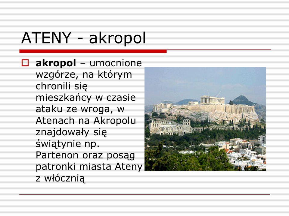 ATENY - akropol  akropol – umocnione wzgórze, na którym chronili się mieszkańcy w czasie ataku ze wroga, w Atenach na Akropolu znajdowały się świątynie np.