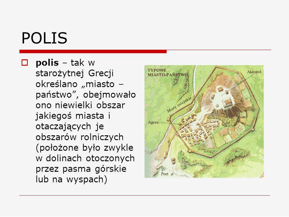 """POLIS  polis – tak w starożytnej Grecji określano """"miasto – państwo , obejmowało ono niewielki obszar jakiegoś miasta i otaczających je obszarów rolniczych (położone było zwykle w dolinach otoczonych przez pasma górskie lub na wyspach)"""