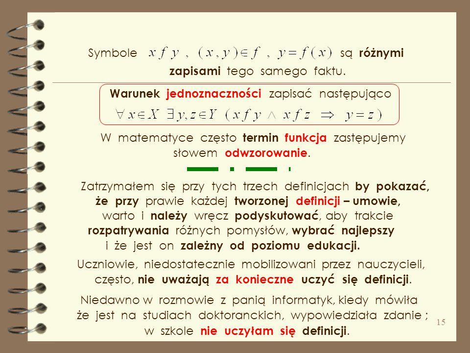 takimi synonimami jak ; przypisany,odpowiadający, ( jak wcześniej pokazano )i zastępując ten termin przynależny, itd.