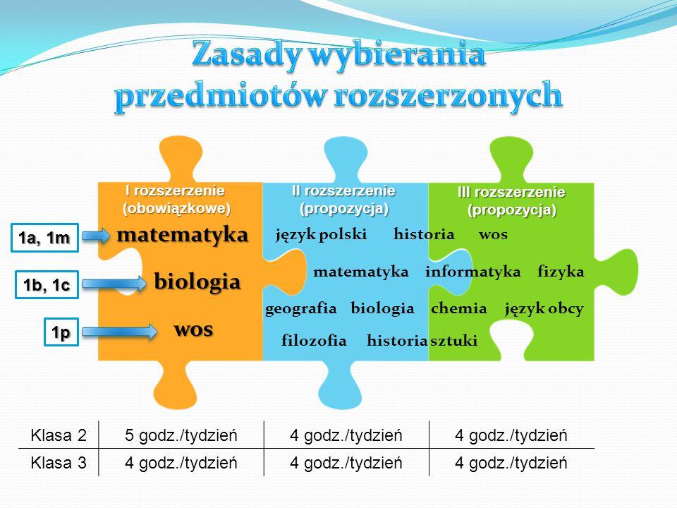 Przedmioty realizowane w klasie 2 Przedmioty realizowane w zakresie podstawowym Liczba godzin Język polski4 I język obcy nowożytny 3 II język obcy nowożytny 2 Matematyka3 Wychowanie fizyczne 3 Godzina wychowawcza 1 Razem16 Grupa I Przedmioty realizowane w zakresie rozszerzonym Liczba godzin I przedmiot rozszerzony 5 II przedmiot rozszerzony 4 III przedmiot rozszerzony 4 Razem13 Przedmioty uzupełniające Liczba godzin Historia i społ.