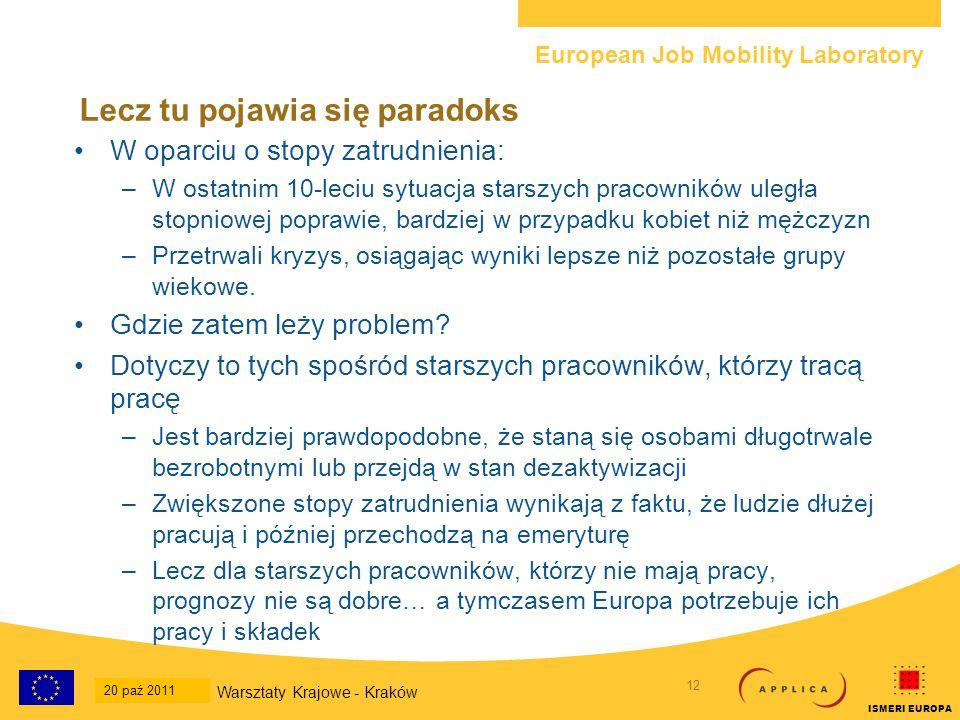 European Job Mobility Laboratory 13 20-Oct-2011 National Workshop - Krakow ISMERI EUROPA Długotrwałe bezrobocie Stopa bezrobocia wśród starszych pracowników (6,9%) jest niższa niż w przypadku osób najbardziej aktywnych zawodowo (8,9%) i znacznie niższa niż wskaźnik dla osób młodych (20,9%) Z kolei starsi pracownicy prawdopodobnie będą osobami na długotrwałym bezrobociu – więcej niż połowa bezrobotnych w wieku 55-64 poszukuje pracy dłużej niż rok: –W 2010 roku około 55% bezrobotnych w wieku 55-64 było długotrwale bezrobotnymi (ponad 12 miesięcy) w porównaniu do 41% w przypadku grupy osób najbardziej aktywnych zawodowo –Ponad 30% starszych bezrobotnych poszukuje pracy przynajmniej przez 2 lata, a 17-18% przez ponad 4 lata.